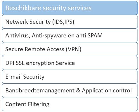 SecaaS Services