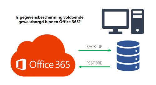 Office 365 back-up